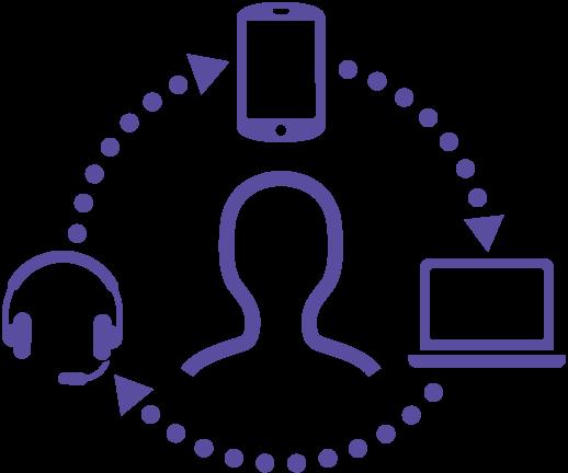 Digital Marketing Automation Solutions.