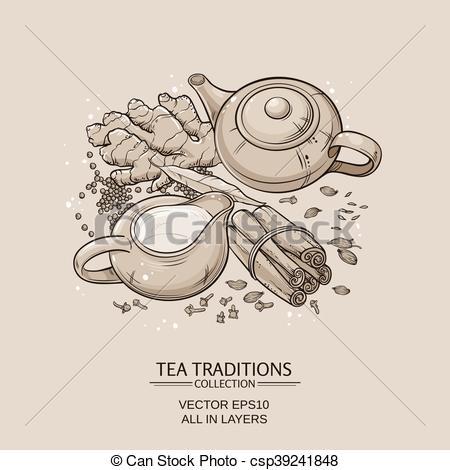 EPS Vector of masala tea.