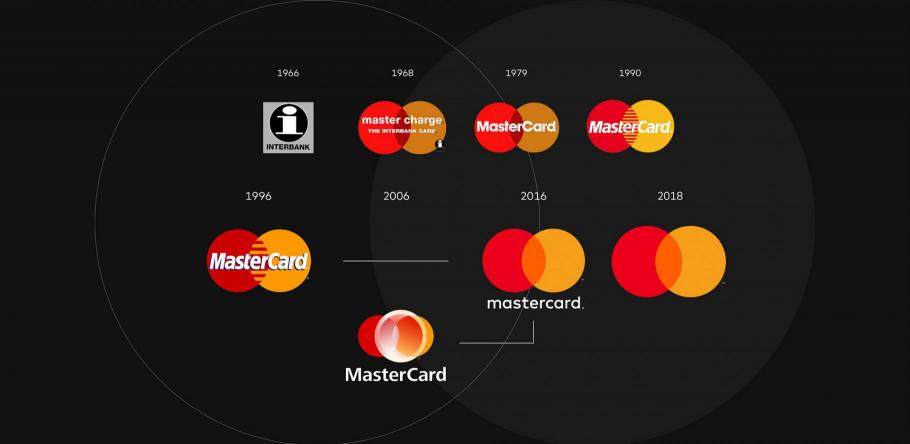 A wordless future? What Mastercard\'s new logo tells us about.