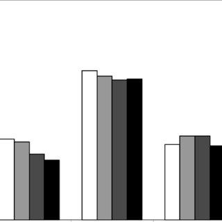 PDF) Maternal, Perinatal and Paediatric Mortality in.