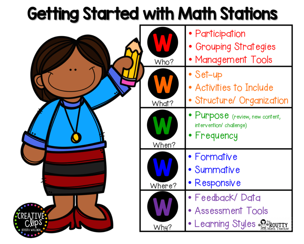 Math centers clipart clipart images gallery for free.