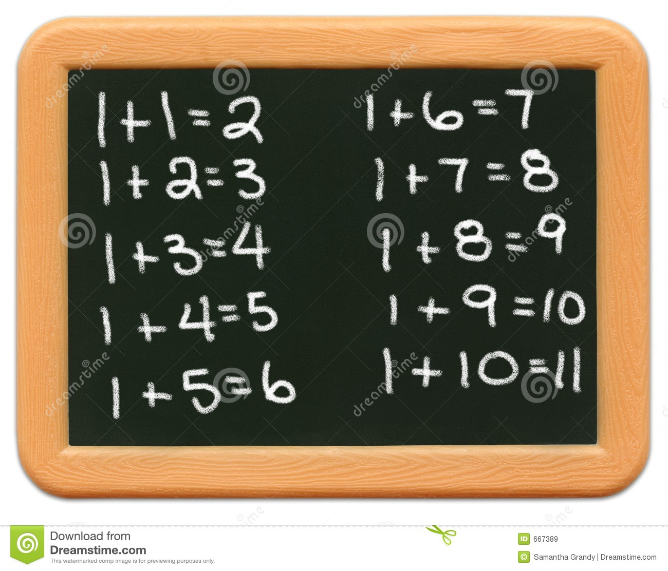 Chalkboard Math Equations Stock Image.