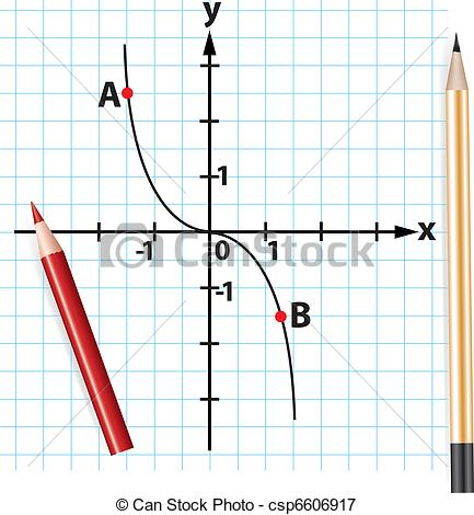 Vector Clipart of Vector mathematical function graph.