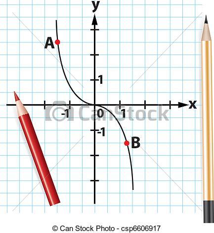 Vector Clipart of Vector mathematical function graph.