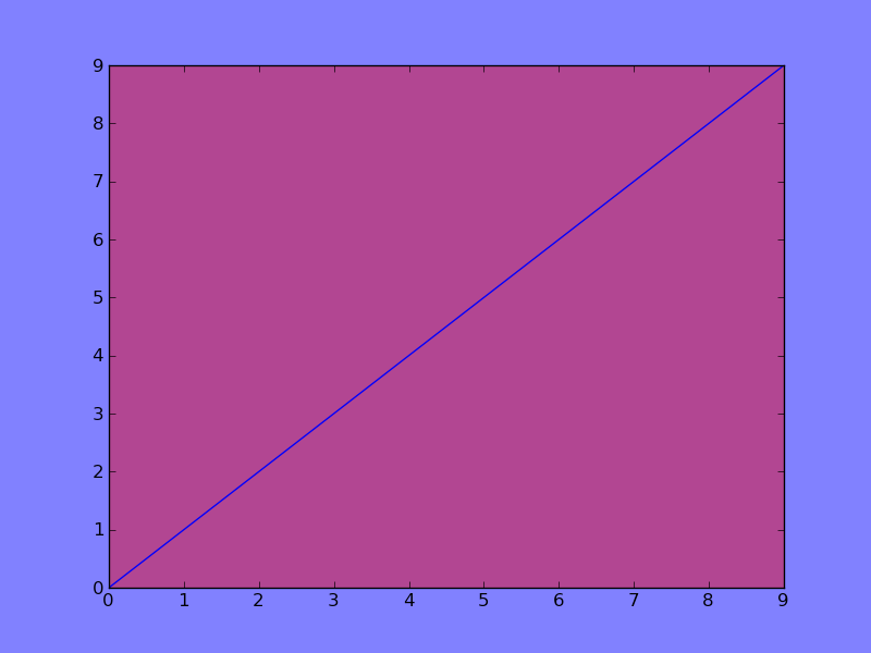 Matplotlib save download free clipart with a transparent.