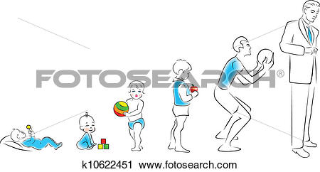 Clipart of Stages of maturation man: from infa k10622451.