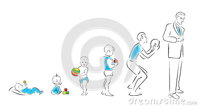 Stages Of Maturation Man Stock Images.