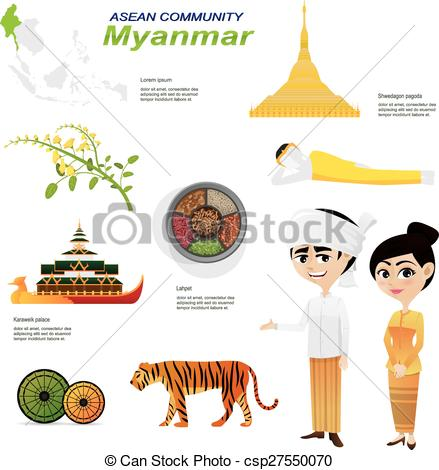 Vectors Illustration of Cartoon Asean Myanmar eps 10 vector.
