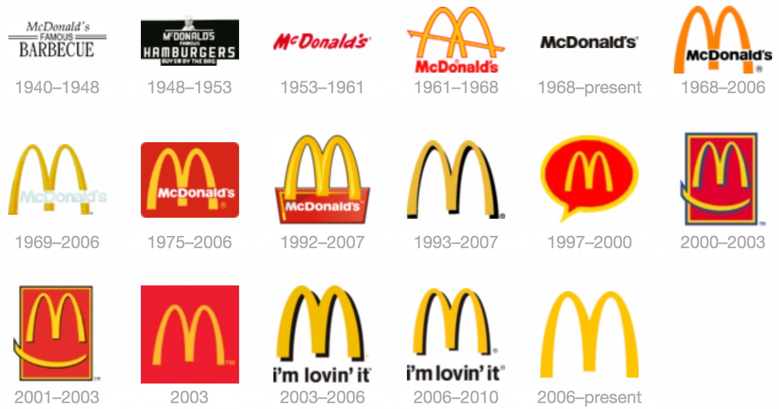 McDonald\'s Through the Years.