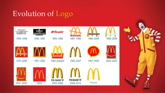 Mcdonald\'s IMC and its marketing strategy from the history..