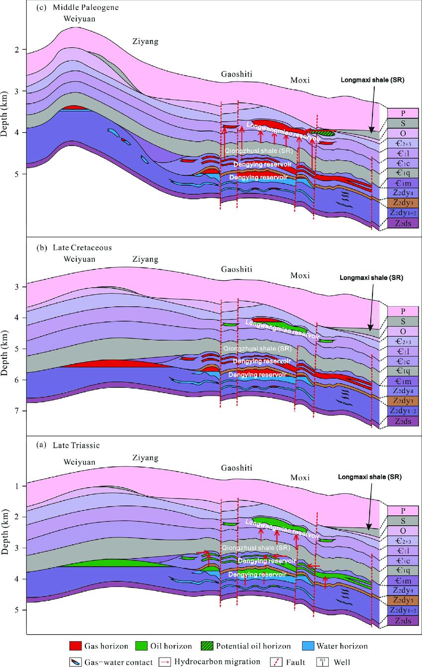 Model of oil.