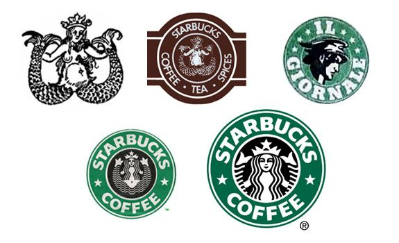 The Meaning of Starbucks Logo.