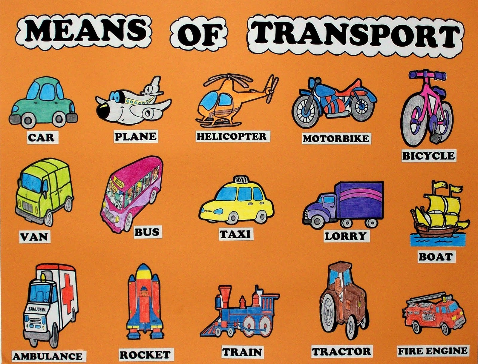 Indian 'Means of transport' Poster.