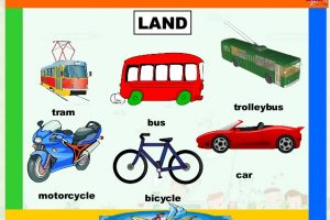 Means of transport clipart 9 » Clipart Station.