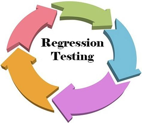 1000+ ideas about Regression Testing on Pinterest.