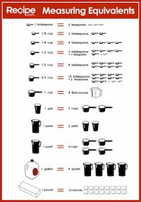 17 Best images about Measurements for cooking on Pinterest.