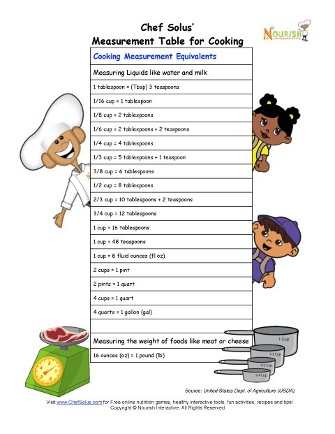 Quick cooking reference for children and parents when looking for.