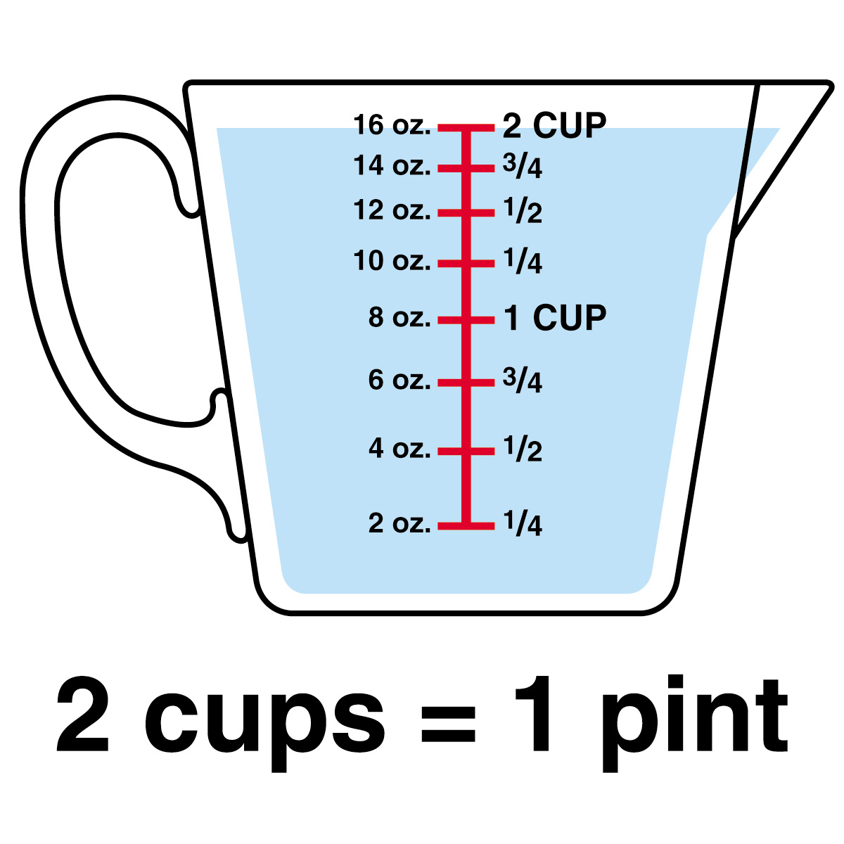 Liquid Measuring Cup Clipart.