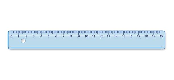 How Big Is A Cm On A Ruler Clip Art, Vector Images & Illustrations.