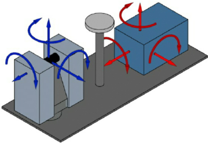 Schematic diagram of the measuring system with the two main.