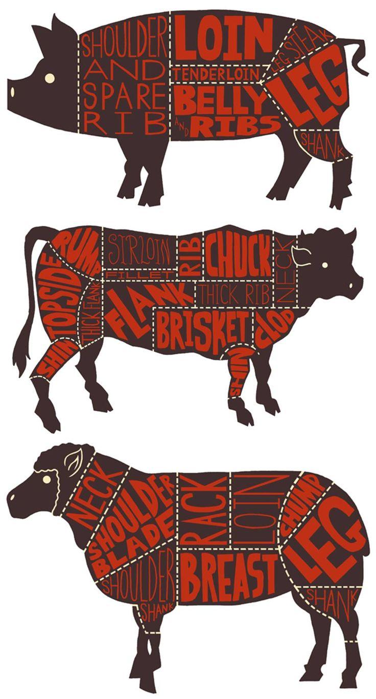 17 Best ideas about Meat Butcher on Pinterest.