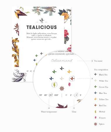 Logaritmi di Tealicious.