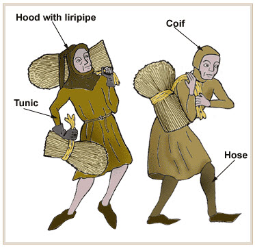 The History of Costumes.