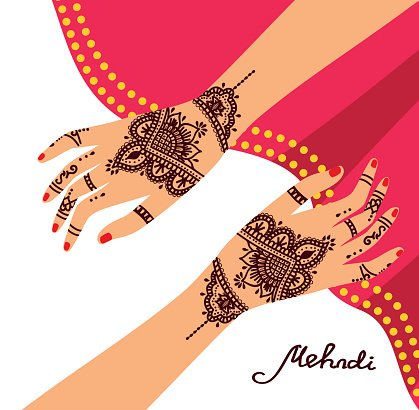 Element Yoga Mudra Hands With Mehendi premium clipart.