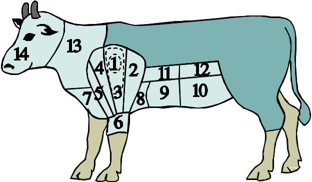 """14th Q: Reverse Seared Beef """"Lean Meisel of Kalbin"""" on WSM +."""
