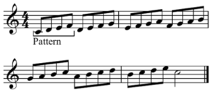 Four Note Ascending Melodic Patternpng Clipart.