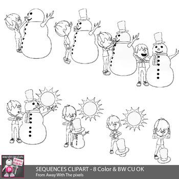 Melting Snowman Sequencing Clip Art.