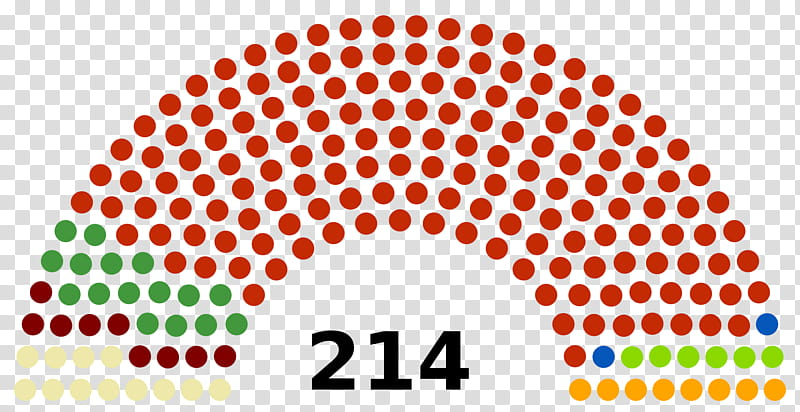 Congress Background, Zimbabwean General Election , United.