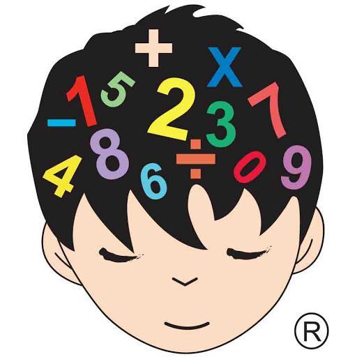 Mental Math Clipart.