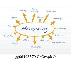 Mentoring Clip Art.
