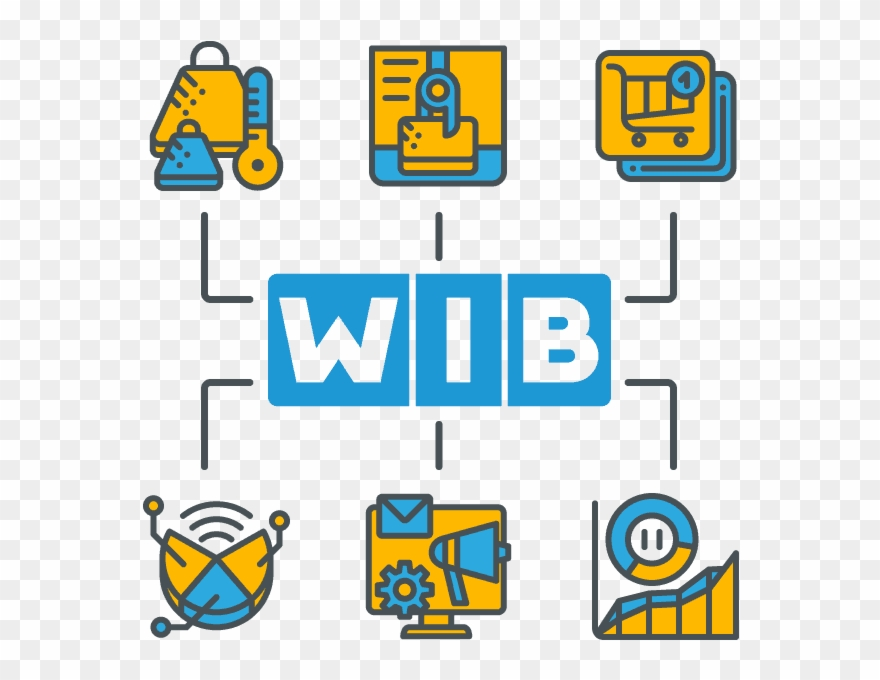 Wib Solutions Are Made To Merge Online And Physical.