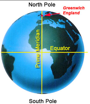 Prime meridian clipart.