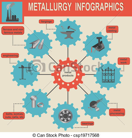 Metallurgical Illustrations and Clipart. 245 Metallurgical royalty.