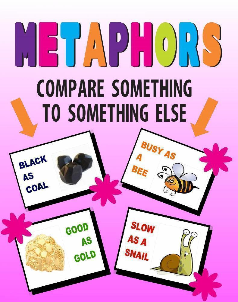 Metaphor Clipart.