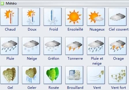Clipart vectoriel de Météo , téléchargement gratuit.
