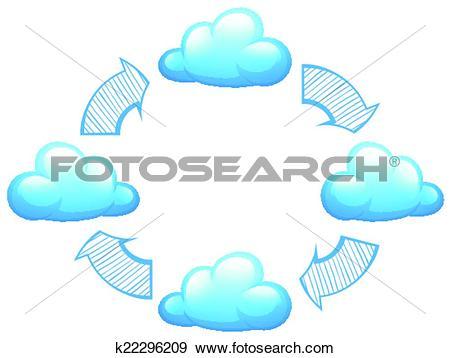 Clip Art of A weather phenomena k22296209.