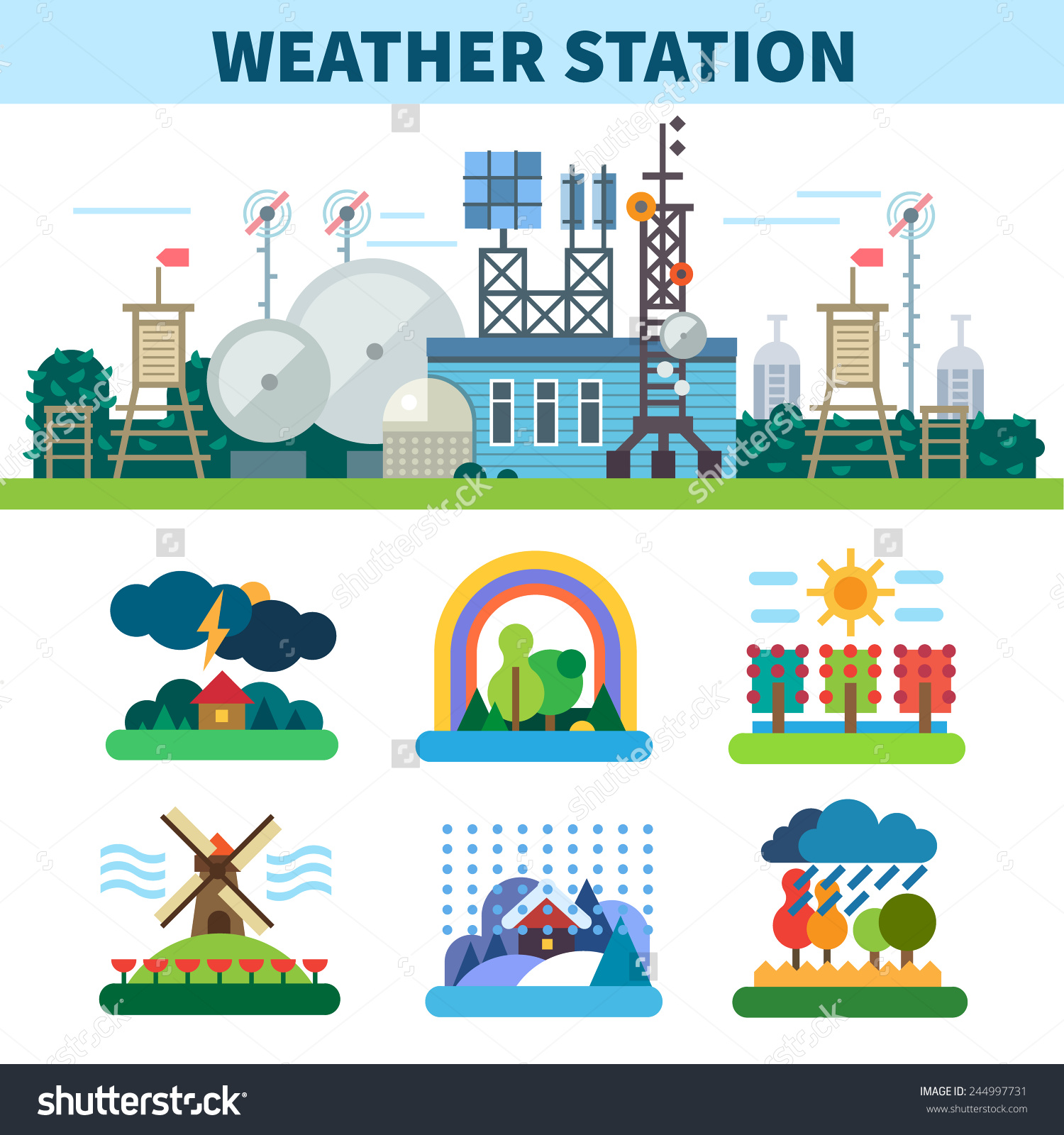 Weather Station Seasons Rain Wind Storm Stock Vector 244997731.