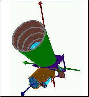 Meteosat Third Generation (MTG).