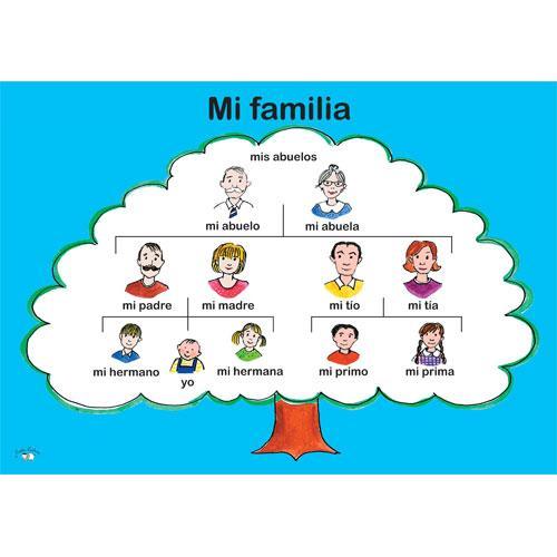 Mi Familia Tree Poster Family Spanish.