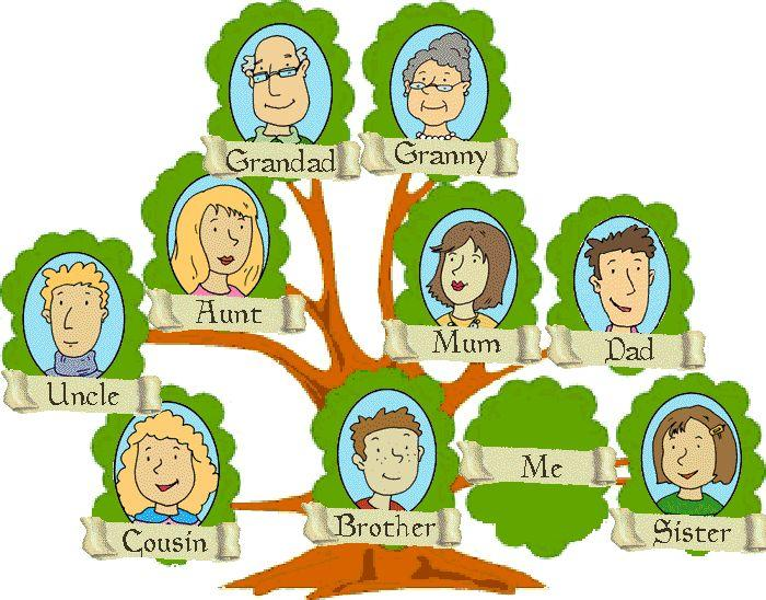 A Family Tree Activity Childs Clipart.
