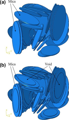 Effects of interfacial adhesion and crystallization on the.