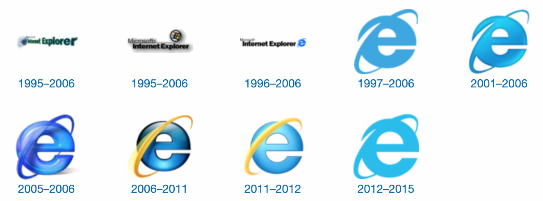 18 Years of Internet Explorer Design History.