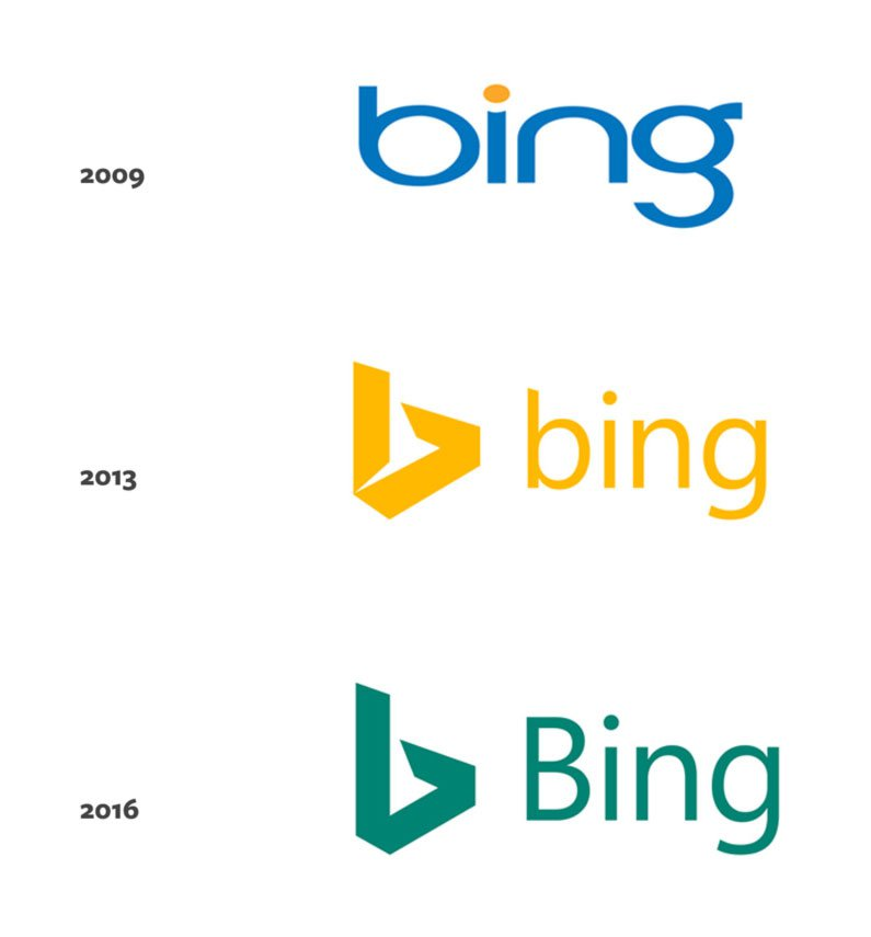 Bing Logo Design Evolution 2009 to 2016.