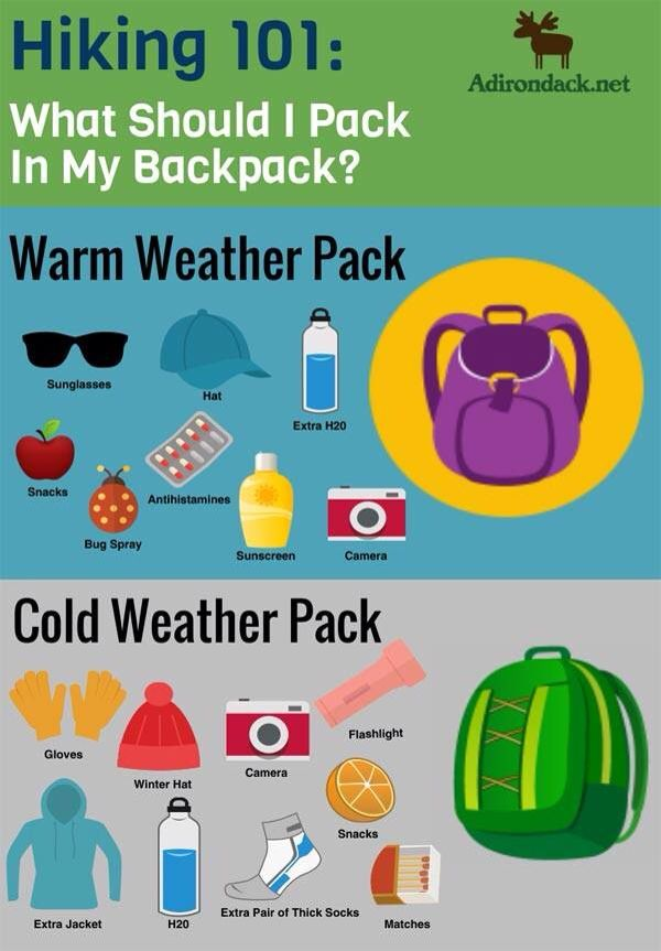1000+ ideas about Hiking Outdoor on Pinterest.