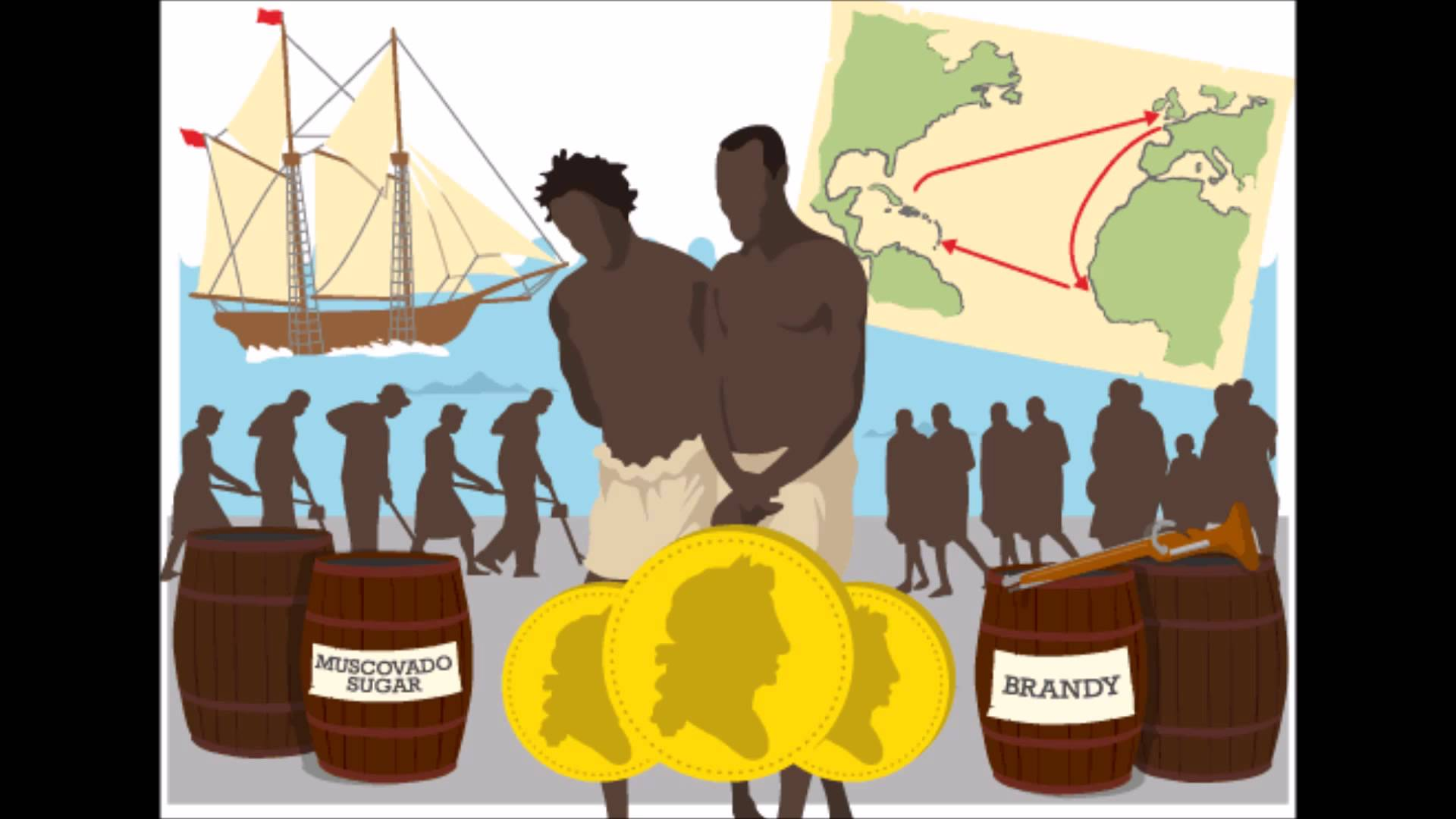 Triangular trade & Middle Passage.