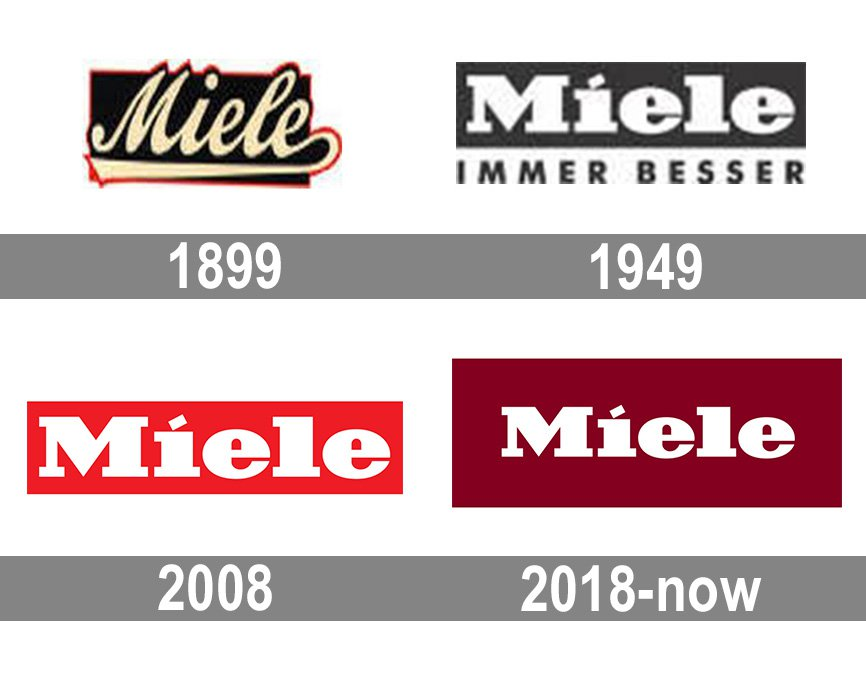 Meaning Miele logo and symbol.